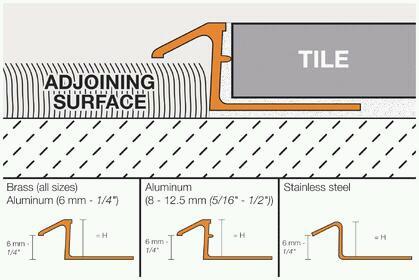 Carpet To Tile Transition Ceramic Tile Advice Forums