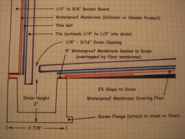 Interior French Door Installation Tampa Fiberglass Steel