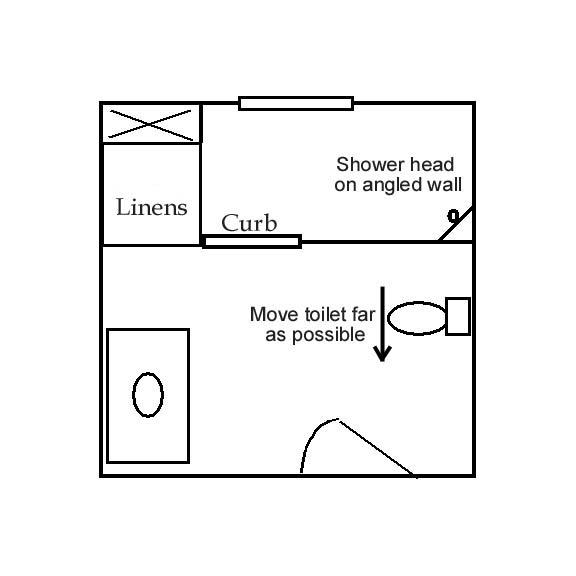 Doorless Shower Doorless Shower Question