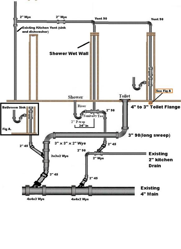 Kitchen Sink Plumbing Diagram Diy
