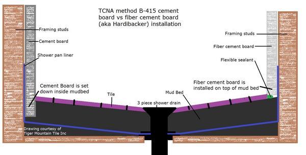 tcna handbook for ceramic tile installation pdf