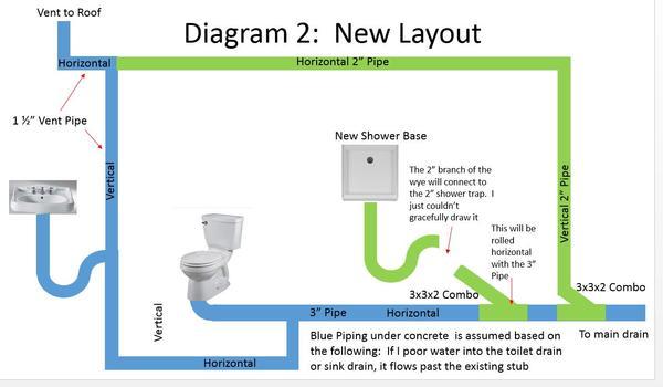 Attached Images. Steve C  s Shower Basement Project   Page 4   Ceramic Tile Advice