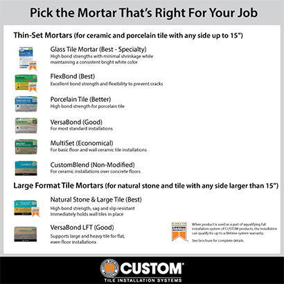 Need Help With Help Thinset Mortar Ceramic Tile Advice Forums - Best thinset for large porcelain tile