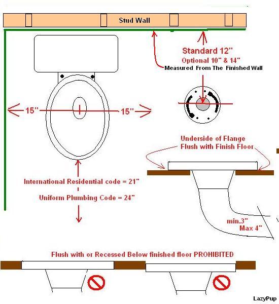 Toilet Flange Question Ceramic Tile Advice Forums John Bridge Ceramic Tile