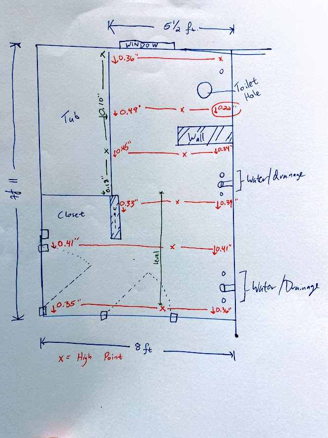Name:  floor leveling schematic.jpg Views: 71 Size:  44.8 KB
