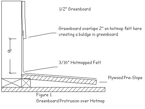 Resolving Greenboard overlap on Hotmop Pan - Ceramic Tile ...