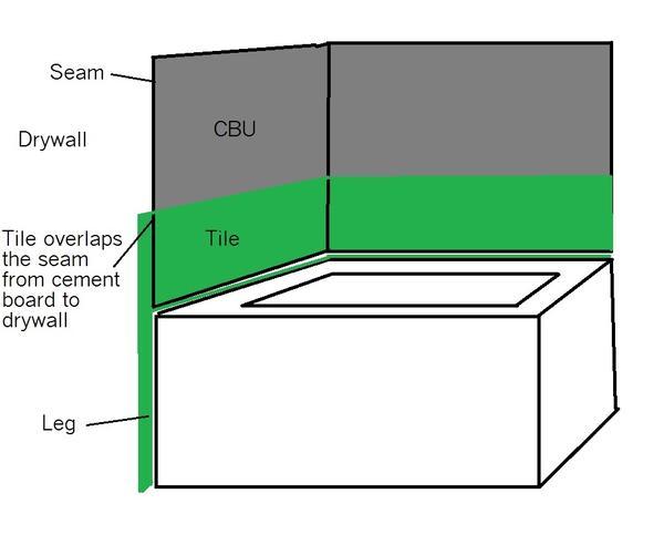 Name:  cbu to drywall transistion dwg.jpg Views: 493 Size:  20.0 KB