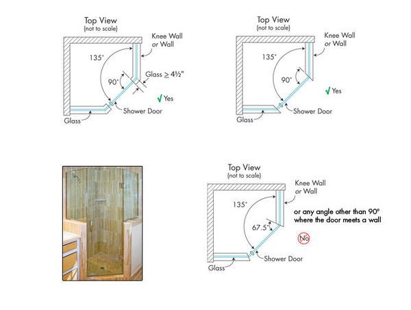 Name:  shower-tip-17.jpg Views: 3705 Size:  26.4 KB