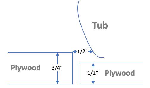 Name:  tub_edge.jpg Views: 133 Size:  17.1 KB
